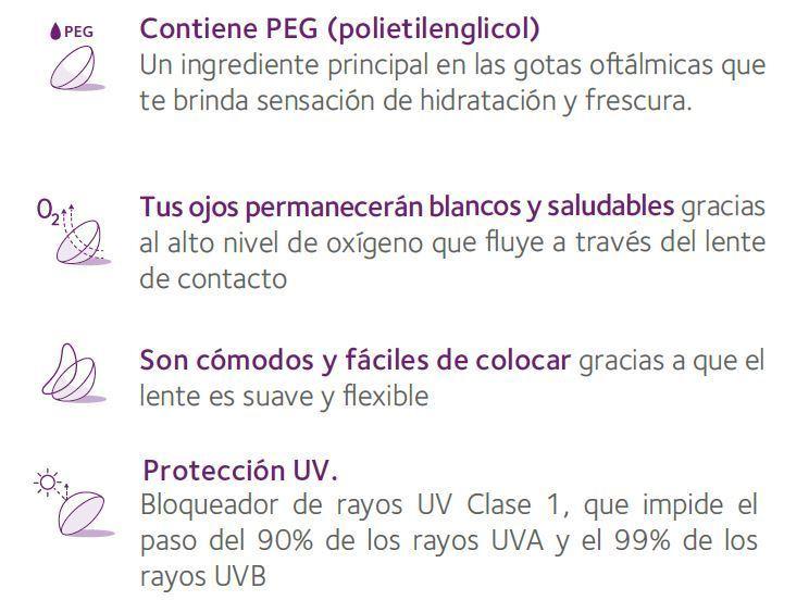 386e0dbf5d Advertencia: los lentes de contacto que absorben los rayos UV no sustituyen  las gafas o anteojos que absorben rayos UV porque no cubren por completo el  ojo ...