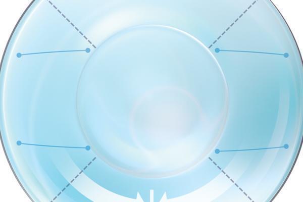 Geometría optimizada para lentes tóricos